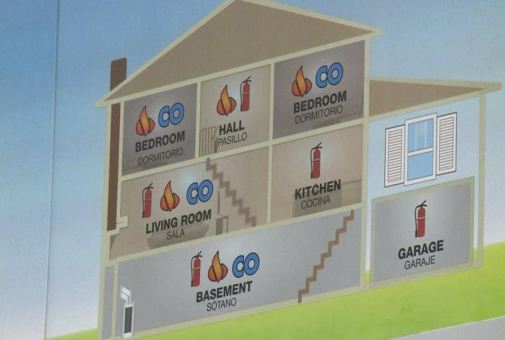 A chart shows the ideal placement for smoke alarms throughout a home.