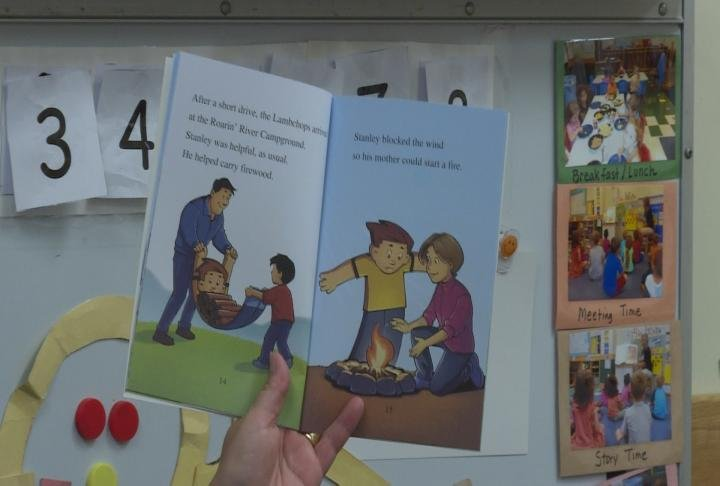 Flat Stanley Goes Camping was read to students and they received their own copy