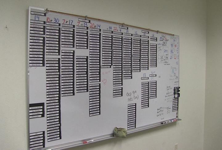 List of employees on the big board.