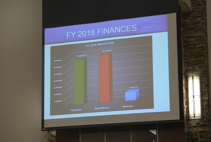 A graphic showing the fiscal year 2018 finances for the City of Quincy.