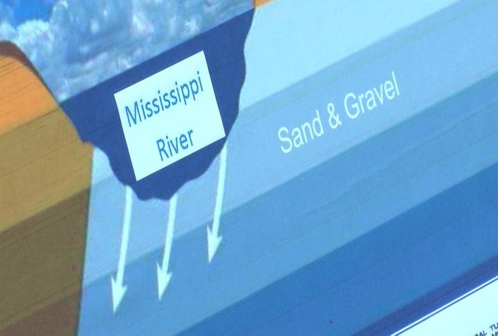 Sand and gravel that will help with bacteria in the water.